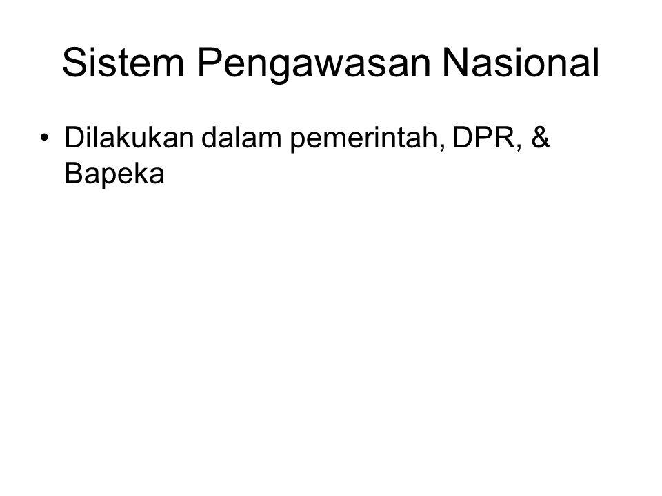 Sistem Pengawasan Nasional Dilakukan dalam pemerintah, DPR, & Bapeka
