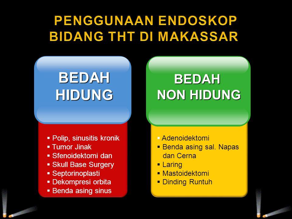 Polip, sinusitis kronik  Tumor Jinak  Sfenoidektomi dan  Skull Base Surgery  Septorinoplasti  Dekompresi orbita  Benda asing sinus BEDAH BEDAH