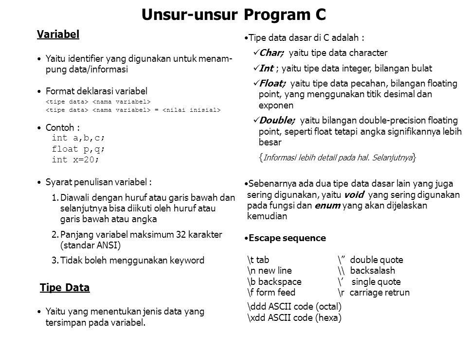 Unsur-unsur Program C Variabel Yaitu identifier yang digunakan untuk menam- pung data/informasi Format deklarasi variabel = Contoh : int a,b,c; float