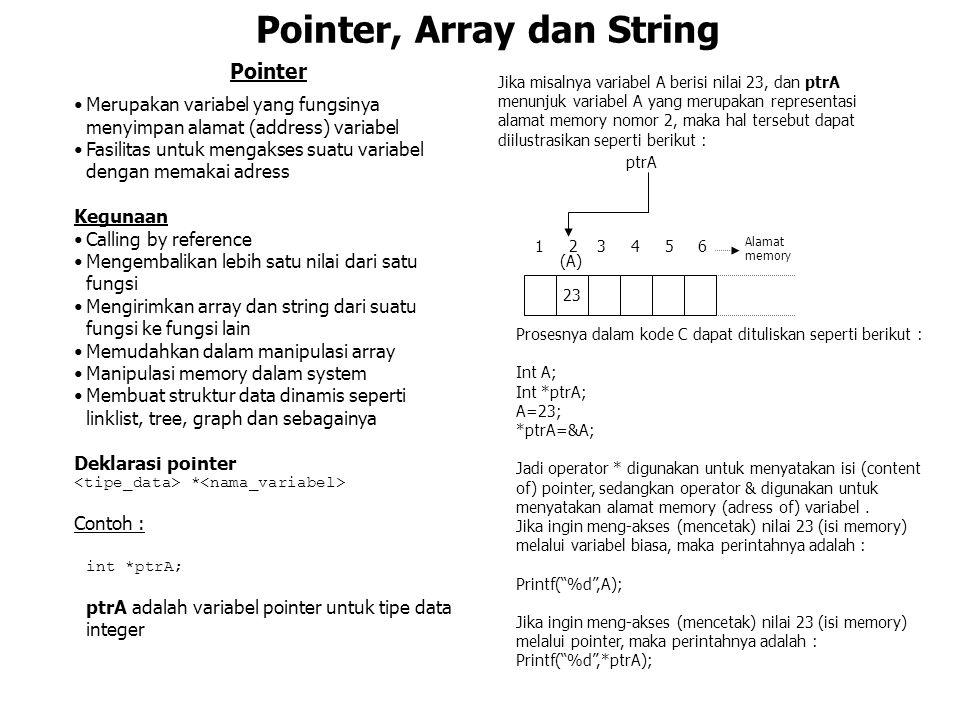 Pointer, Array dan String Pointer Merupakan variabel yang fungsinya menyimpan alamat (address) variabel Fasilitas untuk mengakses suatu variabel denga