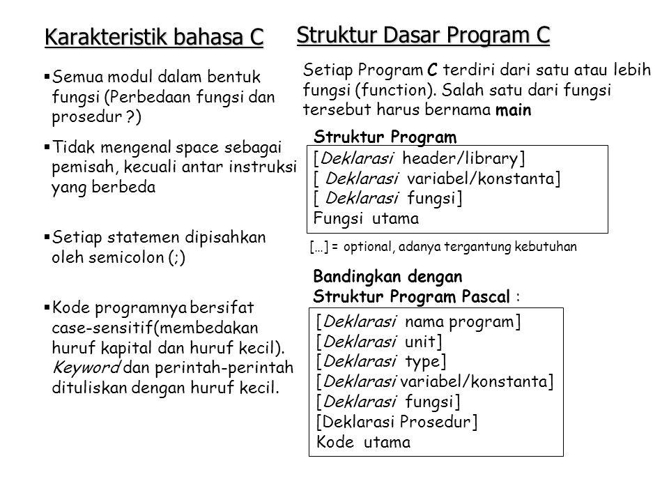 Struktur Dasar Program C Setiap Program C terdiri dari satu atau lebih fungsi (function). Salah satu dari fungsi tersebut harus bernama main [Deklaras