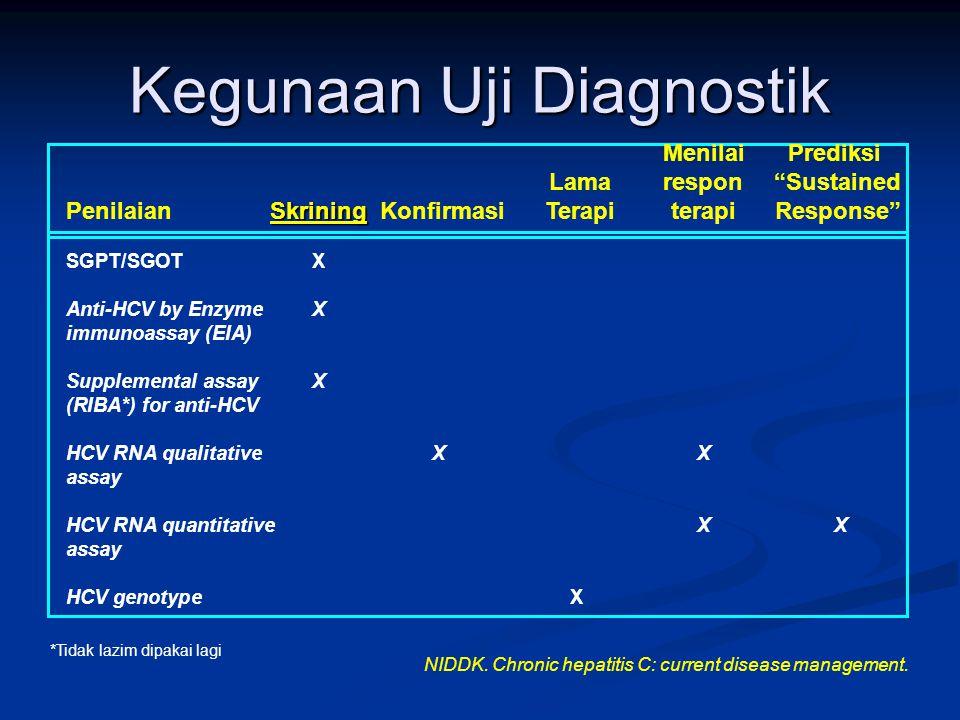 "Skrining MenilaiPrediksi Lama respon ""Sustained Penilaian Skrining Konfirmasi Terapi terapi Response"" SGPT/SGOTX Anti-HCV by EnzymeX immunoassay (EIA)"