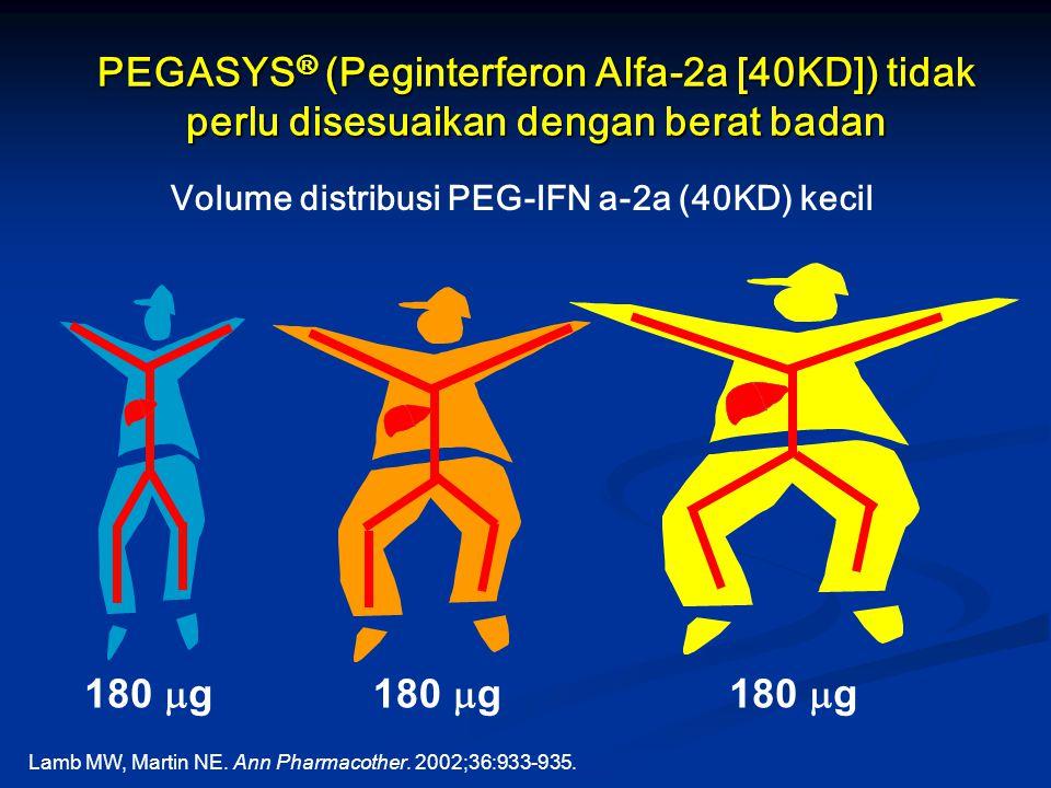 PEGASYS ® (Peginterferon Alfa-2a [40KD]) tidak perlu disesuaikan dengan berat badan Volume distribusi PEG-IFN a-2a (40KD) kecil 180  g Lamb MW, Marti