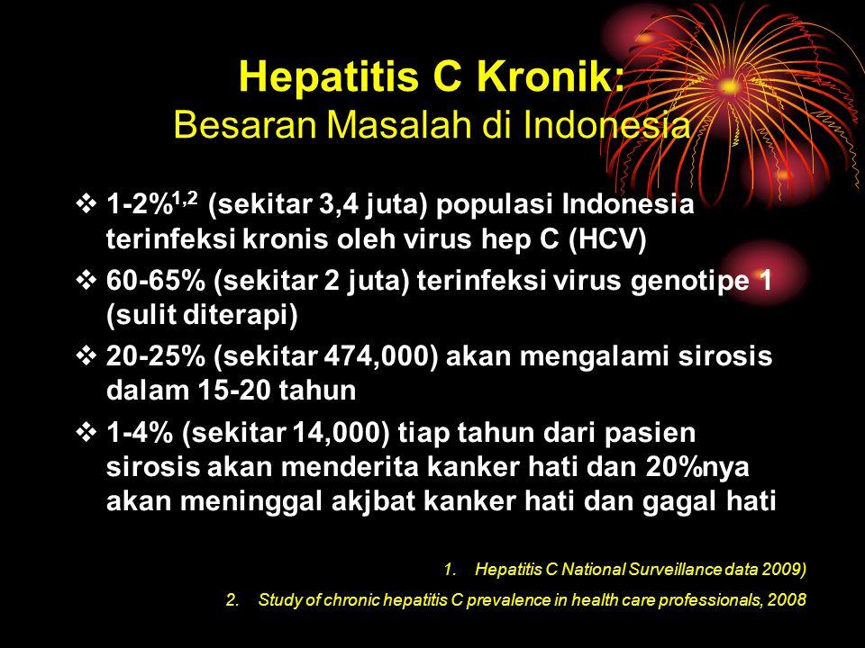 Hepatitis C Kronik: Besaran Masalah di Indonesia  1-2% 1,2 (sekitar 3,4 juta) populasi Indonesia terinfeksi kronis oleh virus hep C (HCV)  60-65% (s