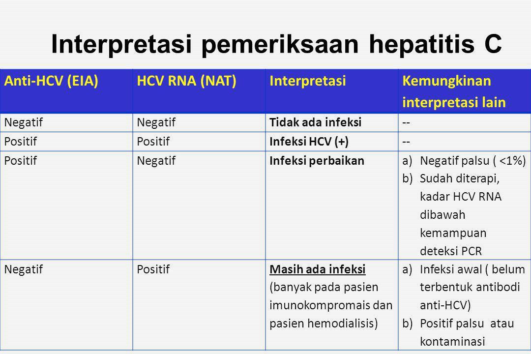 Interpretasi pemeriksaan hepatitis C Anti-HCV (EIA)HCV RNA (NAT)Interpretasi Kemungkinan interpretasi lain Negatif Tidak ada infeksi-- Positif Infeksi HCV (+)-- PositifNegatifInfeksi perbaikan a)Negatif palsu ( <1%) b)Sudah diterapi, kadar HCV RNA dibawah kemampuan deteksi PCR NegatifPositifMasih ada infeksi (banyak pada pasien imunokompromais dan pasien hemodialisis) a)Infeksi awal ( belum terbentuk antibodi anti-HCV) b)Positif palsu atau kontaminasi