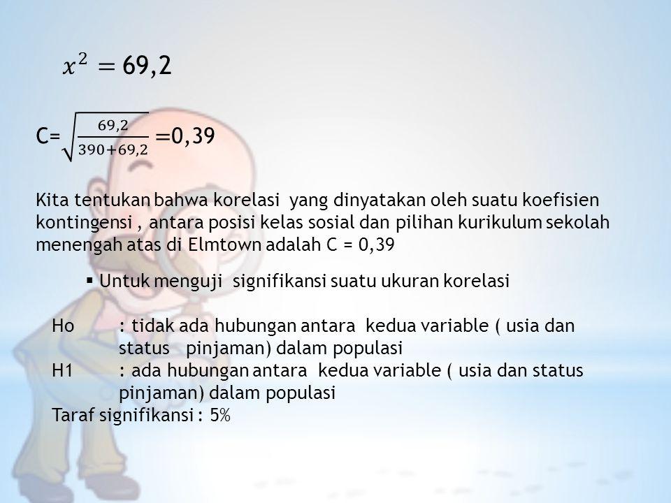 Untuk menguji signifikansi suatu ukuran korelasi Ho: tidak ada hubungan antara kedua variable ( usia dan status pinjaman) dalam populasi H1: ada hub