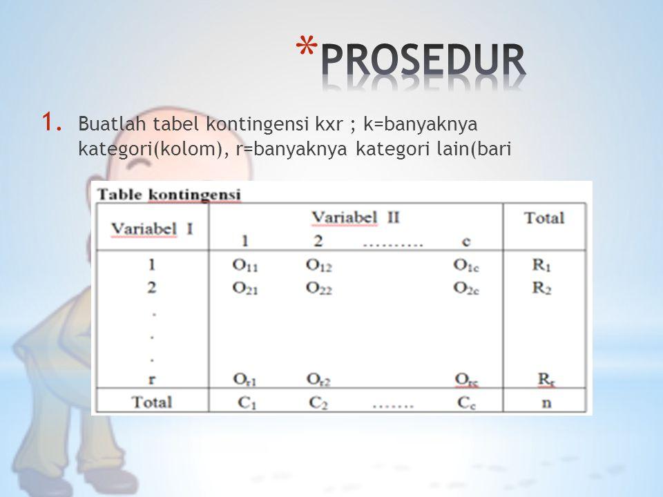 1. Buatlah tabel kontingensi kxr ; k=banyaknya kategori(kolom), r=banyaknya kategori lain(bari