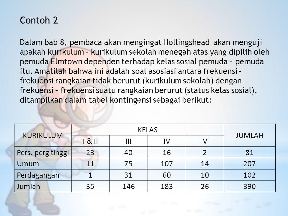 JAWAB 1.Menentukan nilai harapan KURIKULUM KELAS JUMLAH I & IIIIIIVV Pers.