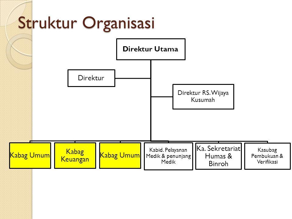 Struktur Organisasi Direktur Utama Kasubag Pembukuan & Verifikasi Ka. Sekretariat Humas & Binroh Kabid. Pelayanan Medik & penunjang Medik Kabag Umum K