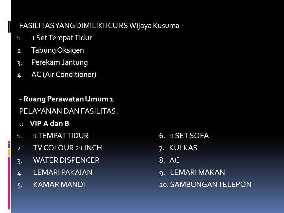 FASILITAS YANG DIMILIKI ICU RS Wijaya Kusuma : 1. 1 Set Tempat Tidur 2. Tabung Oksigen 3. Perekam Jantung 4. AC (Air Conditioner) - Ruang Perawatan Um