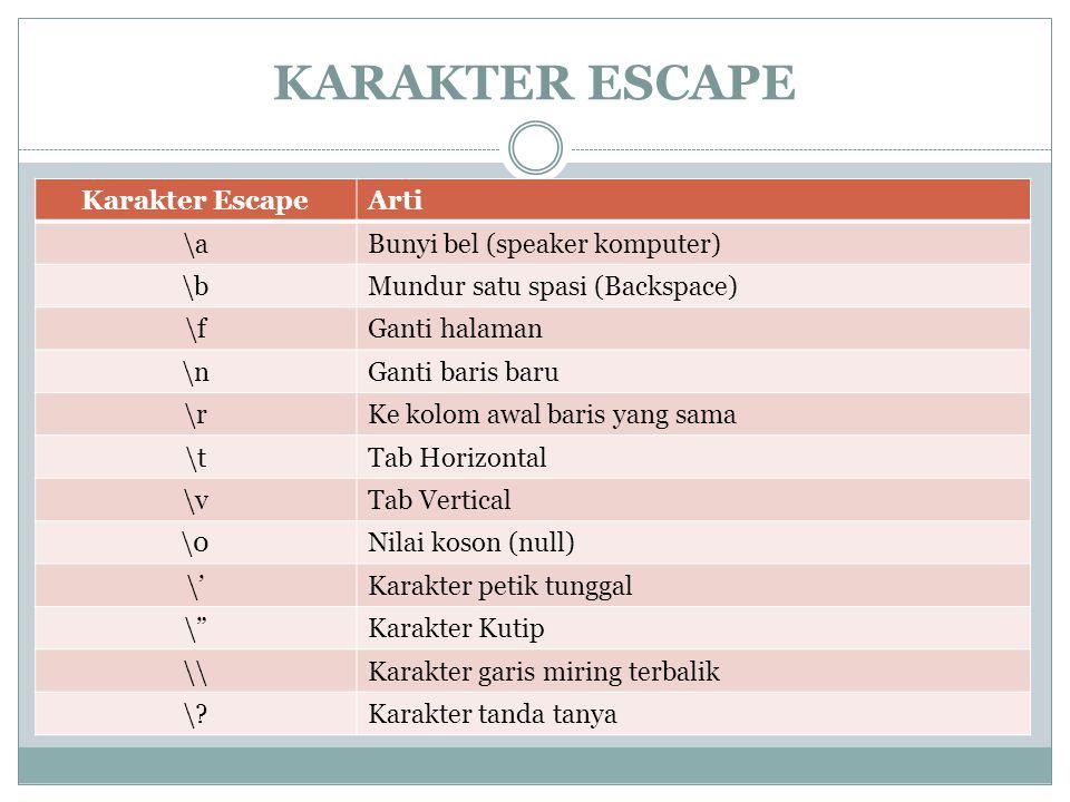 KARAKTER ESCAPE Karakter EscapeArti \aBunyi bel (speaker komputer) \bMundur satu spasi (Backspace) \fGanti halaman \nGanti baris baru \rKe kolom awal