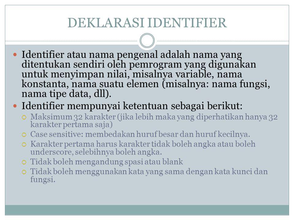 DEKLARASI IDENTIFIER Identifier atau nama pengenal adalah nama yang ditentukan sendiri oleh pemrogram yang digunakan untuk menyimpan nilai, misalnya variable, nama konstanta, nama suatu elemen (misalnya: nama fungsi, nama tipe data, dll).