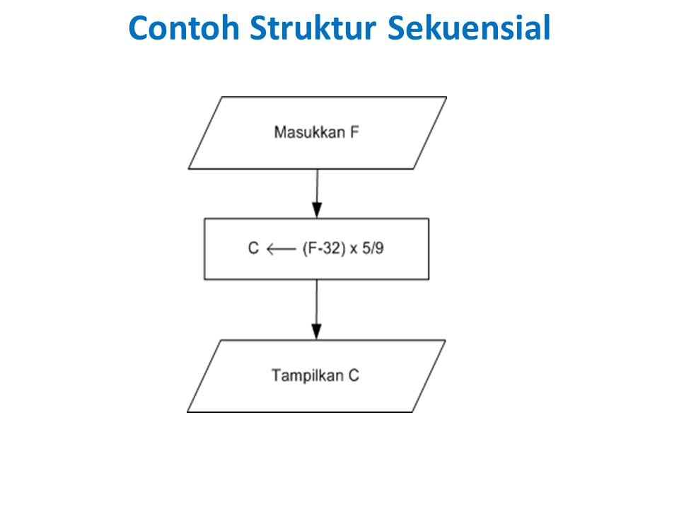 Contoh Struktur Sekuensial