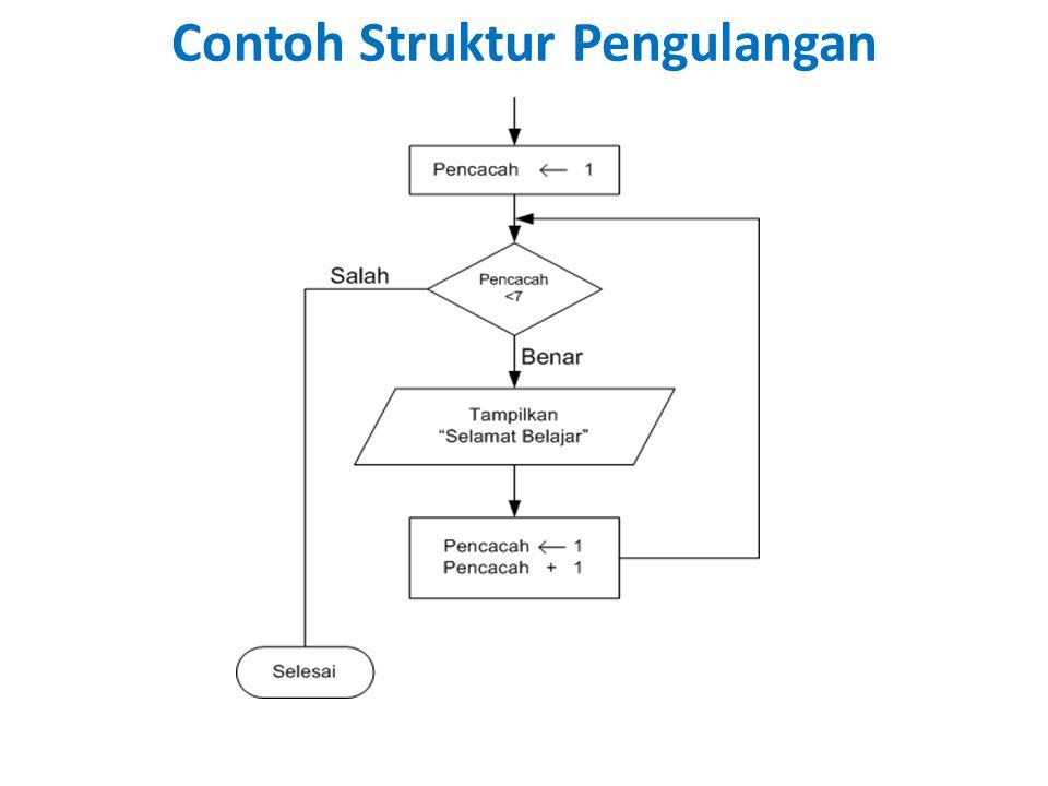 Contoh Struktur Pengulangan