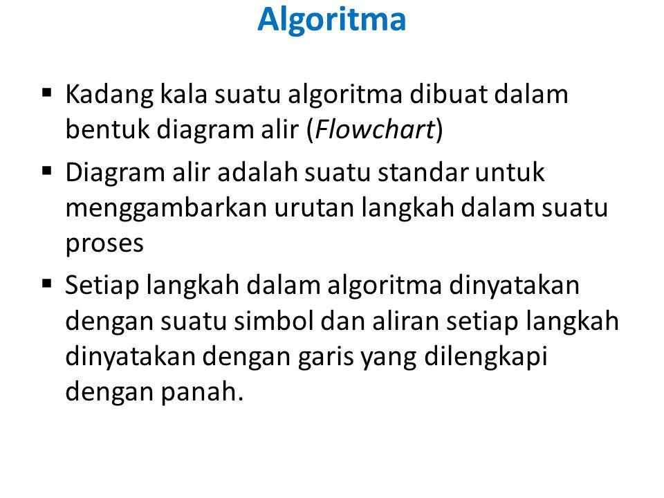Algoritma  Kadang kala suatu algoritma dibuat dalam bentuk diagram alir (Flowchart)  Diagram alir adalah suatu standar untuk menggambarkan urutan la