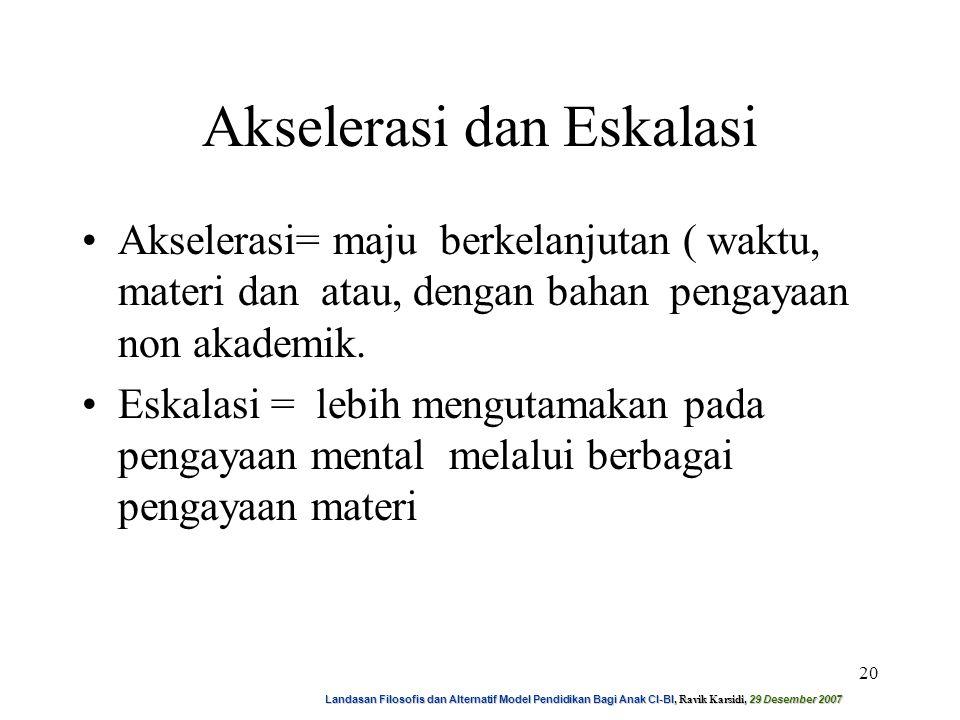 Landasan Filosofis dan Alternatif Model Pendidikan Bagi Anak CI-BI, Ravik Karsidi, 29 Desember 2007 21 TERIMA KASIH