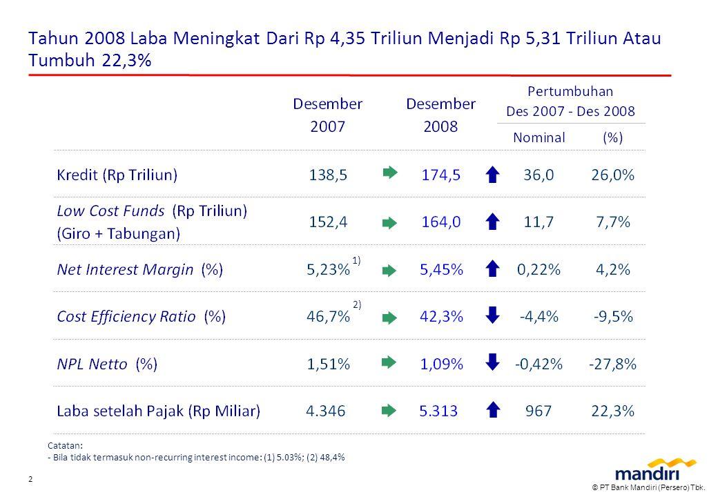 © PT Bank Mandiri (Persero) Tbk. 2 Tahun 2008 Laba Meningkat Dari Rp 4,35 Triliun Menjadi Rp 5,31 Triliun Atau Tumbuh 22,3% Catatan: - Bila tidak term