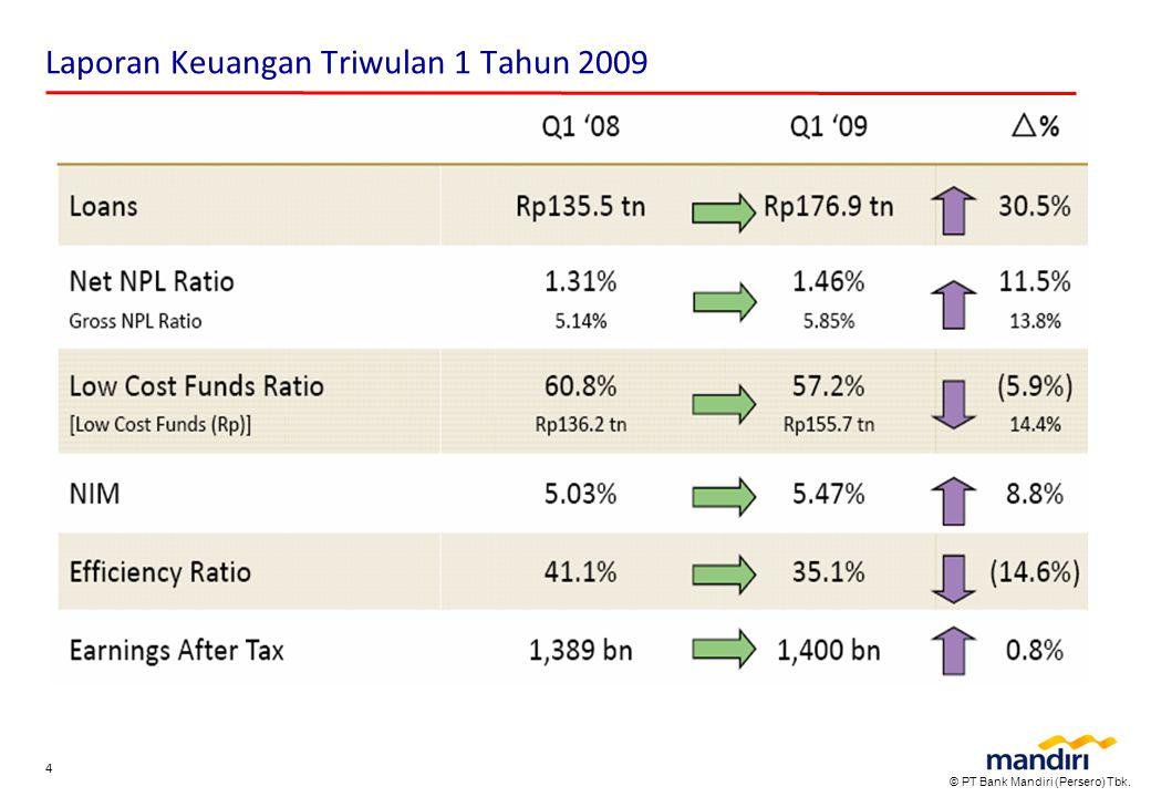 © PT Bank Mandiri (Persero) Tbk. 4 Laporan Keuangan Triwulan 1 Tahun 2009
