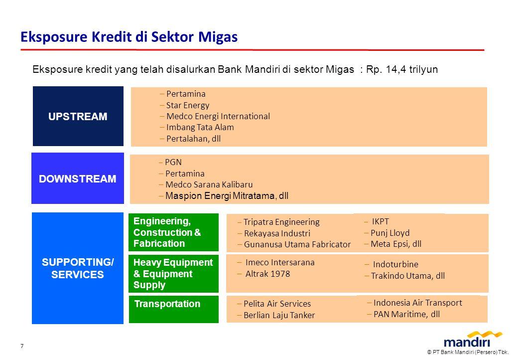 © PT Bank Mandiri (Persero) Tbk. 7 Eksposure Kredit di Sektor Migas UPSTREAM – Pertamina – Star Energy – Medco Energi International – Imbang Tata Alam