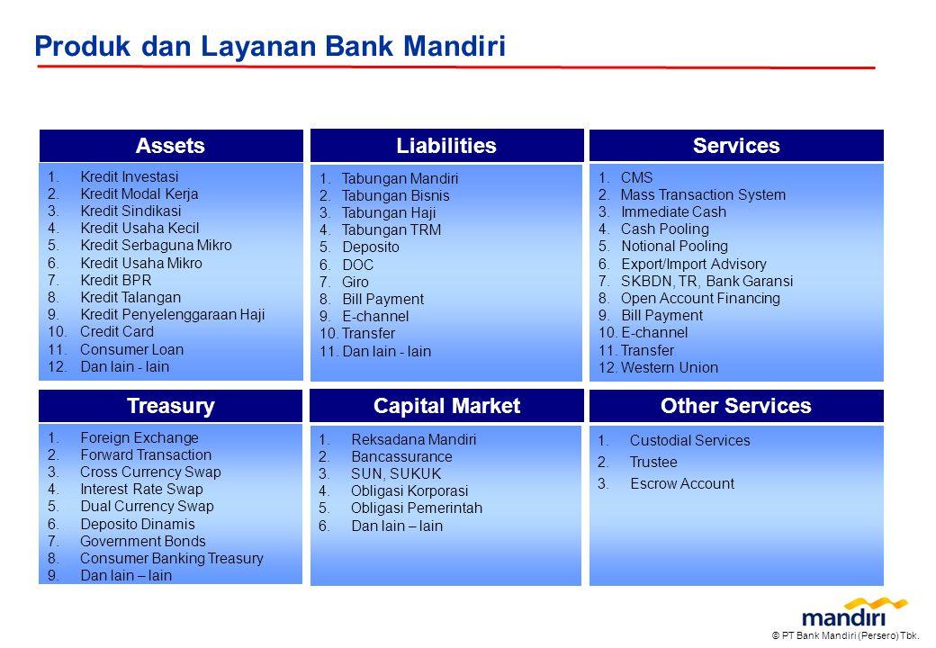 © PT Bank Mandiri (Persero) Tbk. Produk dan Layanan Bank Mandiri Assets Liabilities Services 1.Tabungan Mandiri 2.Tabungan Bisnis 3.Tabungan Haji 4.Ta