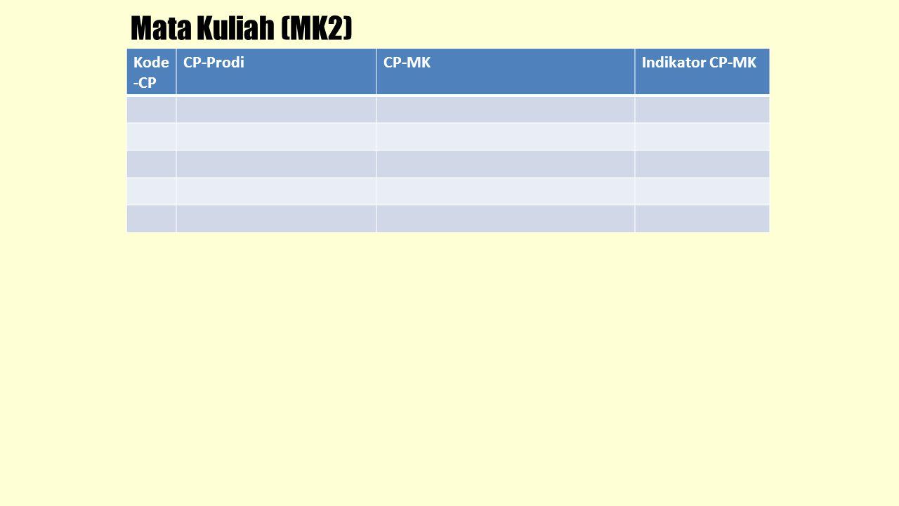 Mata Kuliah (MK2) Kode -CP CP-ProdiCP-MKIndikator CP-MK