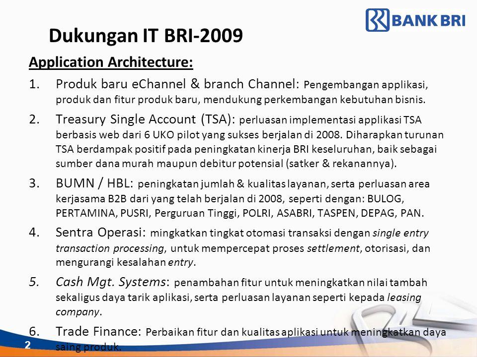 2 Dukungan IT BRI-2009 Application Architecture: 1.Produk baru eChannel & branch Channel: Pengembangan applikasi, produk dan fitur produk baru, mendukung perkembangan kebutuhan bisnis.