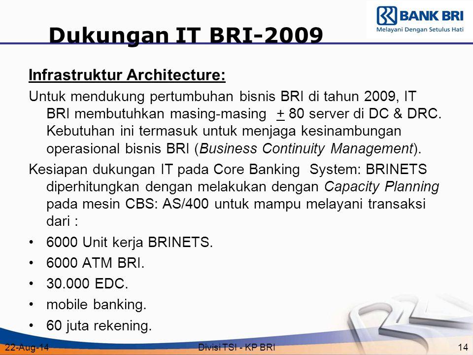22-Aug-14Divisi TSI - KP BRI14 Dukungan IT BRI-2009 Infrastruktur Architecture: Untuk mendukung pertumbuhan bisnis BRI di tahun 2009, IT BRI membutuhk