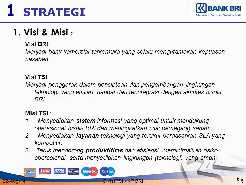 22-Aug-14Divisi TSI - KP BRI5 5 Visi BRI : Menjadi bank komersial terkemuka yang selalu mengutamakan kepuasan nasabah STRATEGI Visi TSI : Menjadi peng