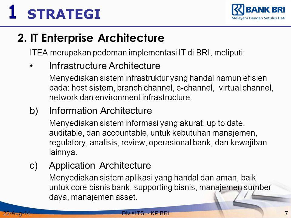 22-Aug-14Divisi TSI - KP BRI7 STRATEGI ITEA merupakan pedoman implementasi IT di BRI, meliputi: Infrastructure Architecture Menyediakan sistem infrast