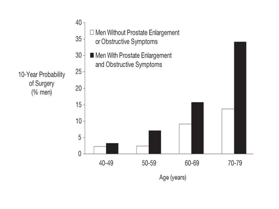 Hasil: (3 uji-coba dng kontrol aktif dan 19 dgn kontrol placebo).