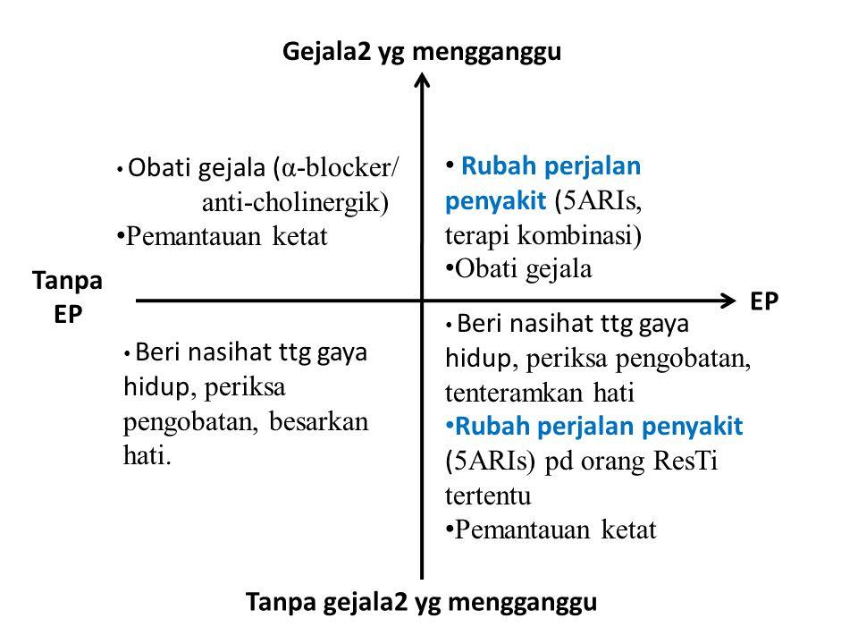 Dx BPH: LUTS (Lower Urinary Tract Symptoms): freq, nocturia, weak urinary stream, hesitancy, intermittence, incomplete emptying & urgency  Ringan (skor = 1-7), Sedang (skor = 8-19); Berat (skor = 20-35) DRE (Digital Rectal Examination): diameter > 2 lebar jari  prostate volume > 30 mL PSA (Prostate-specific antigen)  > 1.5ng/mL