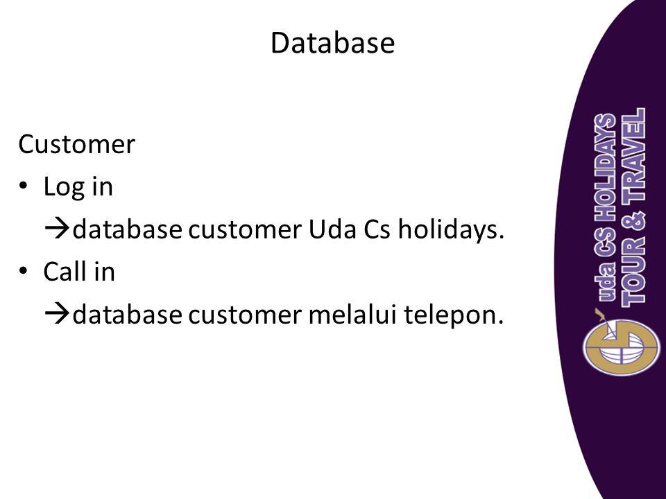 Database Customer Log in  database customer Uda Cs holidays. Call in  database customer melalui telepon.