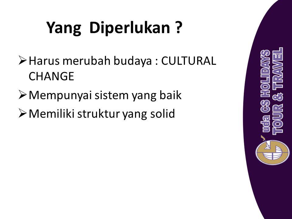 Yang Diperlukan ?  Harus merubah budaya : CULTURAL CHANGE  Mempunyai sistem yang baik  Memiliki struktur yang solid