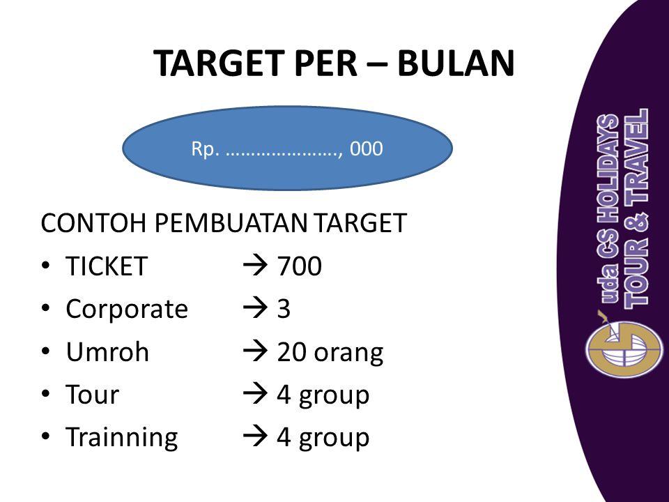 TARGET PER – BULAN CONTOH PEMBUATAN TARGET TICKET  700 Corporate  3 Umroh  20 orang Tour  4 group Trainning  4 group Rp. …………………., 000