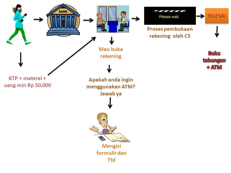 Apakah anda ingin menggunakan ATM? Jawab ya KTP + materai + uang min Rp 50.000 Mengisi formulir dan Ttd Proses pembukaan rekening oleh CS SELESAI Mau