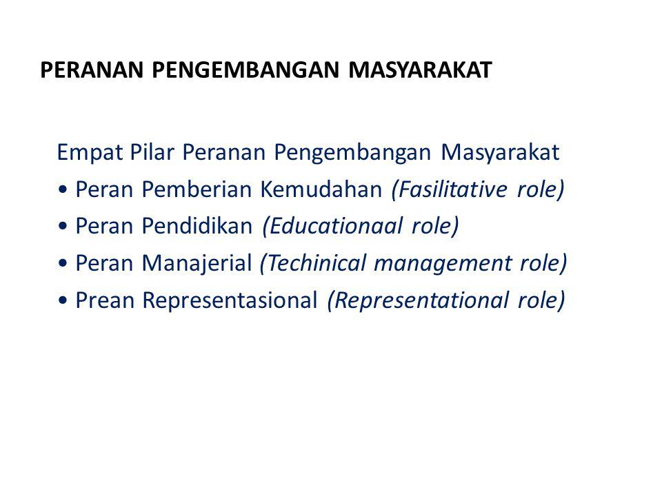 PERANAN PENGEMBANGAN MASYARAKAT Empat Pilar Peranan Pengembangan Masyarakat Peran Pemberian Kemudahan (Fasilitative role) Peran Pendidikan (Educationa