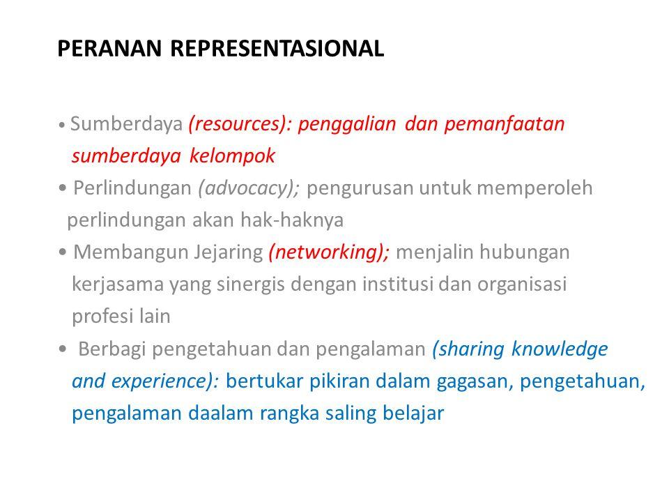PERANAN REPRESENTASIONAL Sumberdaya (resources): penggalian dan pemanfaatan sumberdaya kelompok Perlindungan (advocacy); pengurusan untuk memperoleh p