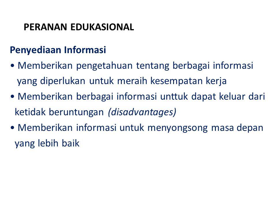 PERANAN EDUKASIONAL Penyediaan Informasi Memberikan pengetahuan tentang berbagai informasi yang diperlukan untuk meraih kesempatan kerja Memberikan be