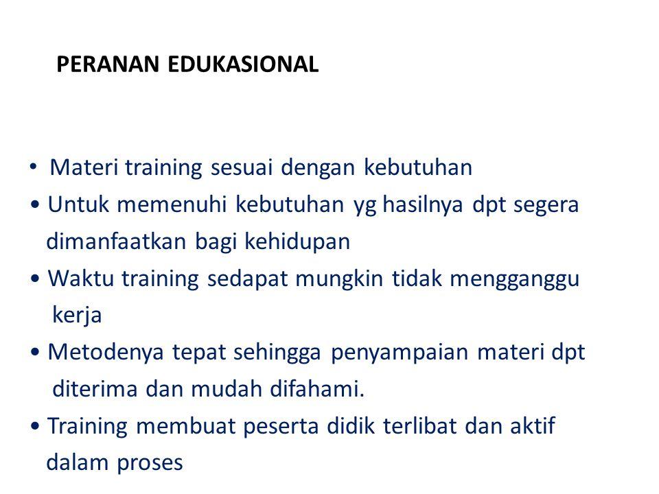 PERANAN EDUKASIONAL Materi training sesuai dengan kebutuhan Untuk memenuhi kebutuhan yg hasilnya dpt segera dimanfaatkan bagi kehidupan Waktu training