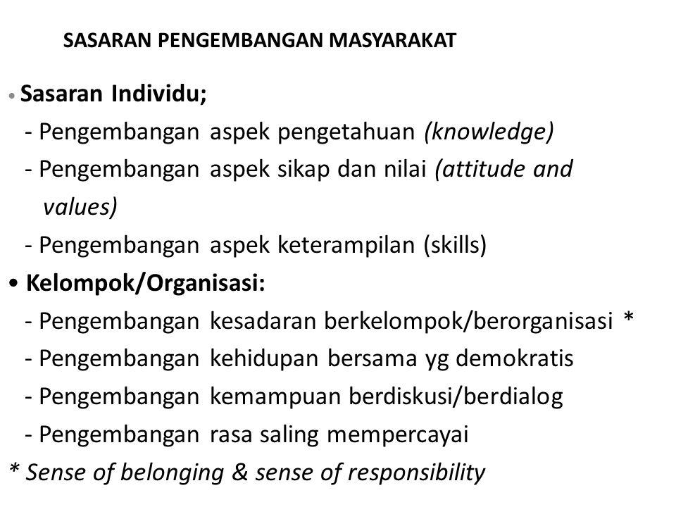 SASARAN PENGEMBANGAN MASYARAKAT Sasaran Individu; - Pengembangan aspek pengetahuan (knowledge) - Pengembangan aspek sikap dan nilai (attitude and valu