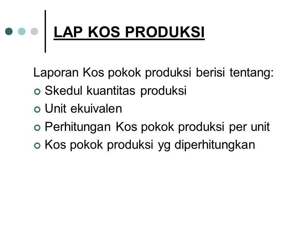 LAP KOS PRODUKSI Laporan Kos pokok produksi berisi tentang: Skedul kuantitas produksi Unit ekuivalen Perhitungan Kos pokok produksi per unit Kos pokok