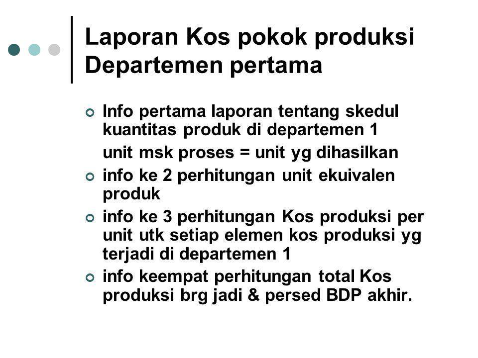 Laporan Kos pokok produksi Departemen pertama Info pertama laporan tentang skedul kuantitas produk di departemen 1 unit msk proses = unit yg dihasilka