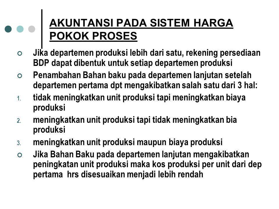 AKUNTANSI PADA SISTEM HARGA POKOK PROSES Jika departemen produksi lebih dari satu, rekening persediaan BDP dapat dibentuk untuk setiap departemen prod