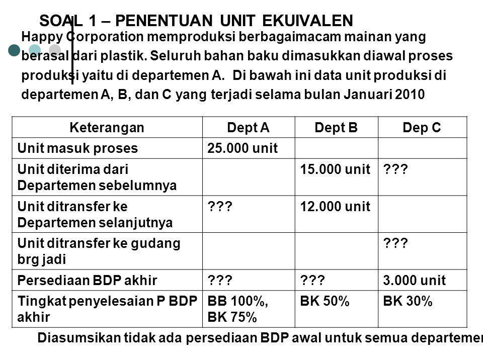 Diminta: Buatlah perhitungan skedul kuantitas untuk departemen A, B, dan C Hitunglah unit ekuivalen kos BB dan kos BK untuk departemen A, B, dan C