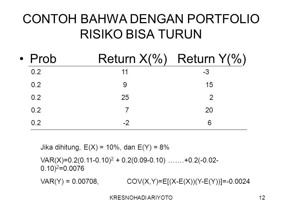KRESNOHADI ARIYOTO12 CONTOH BAHWA DENGAN PORTFOLIO RISIKO BISA TURUN Prob Return X(%) Return Y(%) 0.2 11 -3 0.2 9 15 0.2 25 2 0.2 7 20 0.2 -2 6 Jika dihitung, E(X) = 10%, dan E(Y) = 8% VAR(X)=0.2(0.11-0.10) 2 + 0.2(0.09-0.10) …….+0.2(-0.02- 0.10) 2 =0.0076 VAR(Y) = 0.00708, COV(X,Y)=E[(X-E(X))(Y-E(Y))]=-0.0024