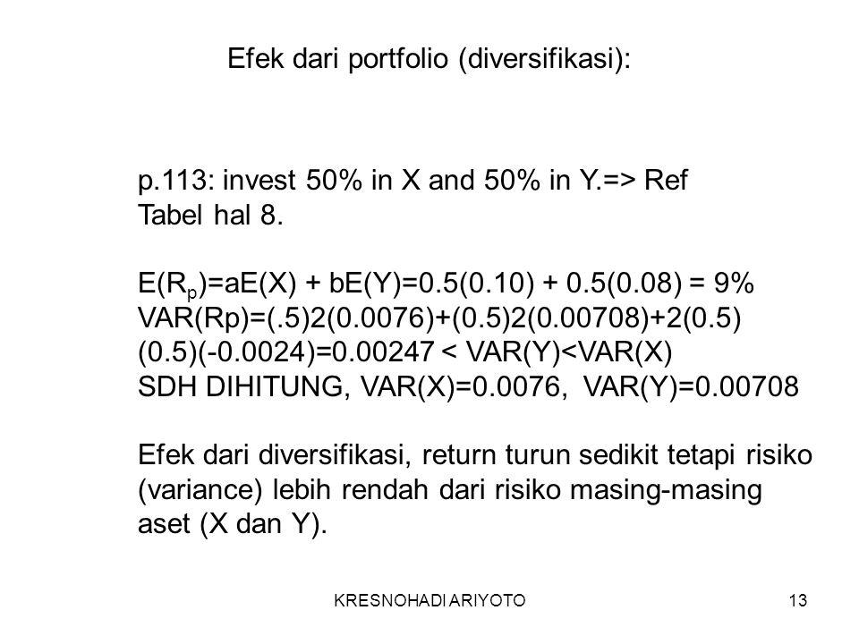KRESNOHADI ARIYOTO13 p.113: invest 50% in X and 50% in Y.=> Ref Tabel hal 8.