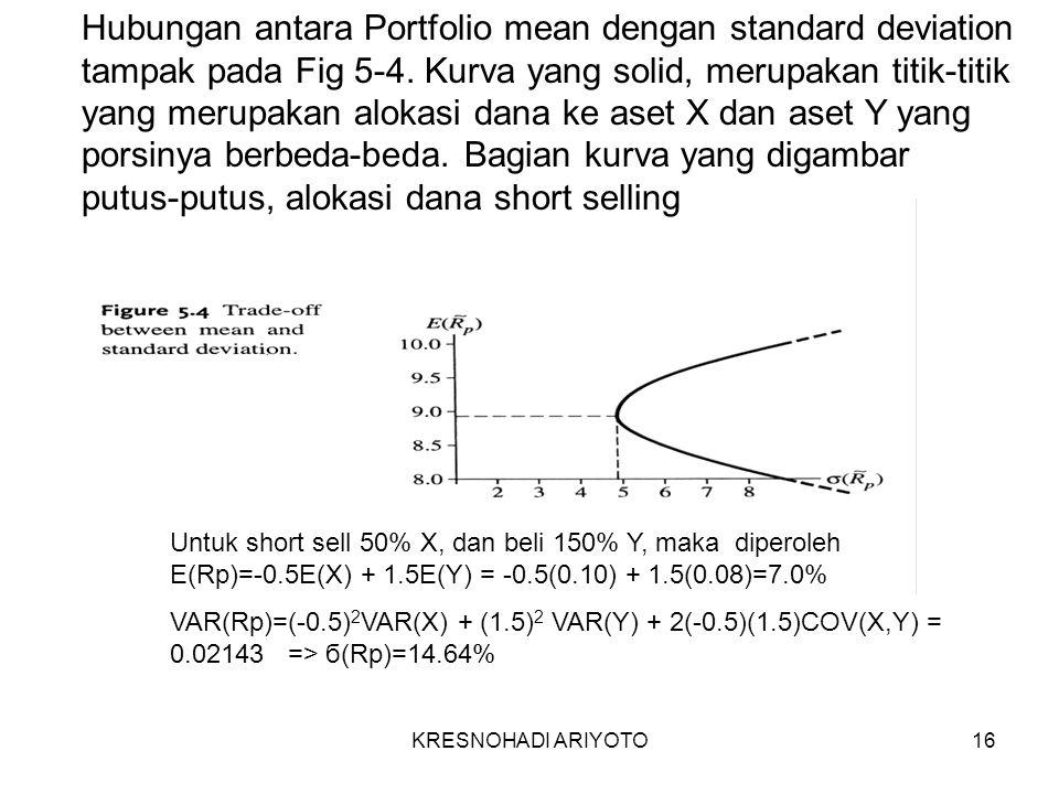 KRESNOHADI ARIYOTO16 Hubungan antara Portfolio mean dengan standard deviation tampak pada Fig 5-4.