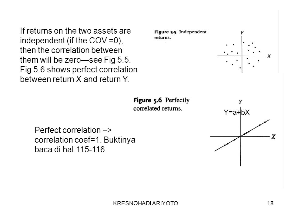 KRESNOHADI ARIYOTO18 Y=a+bX If returns on the two assets are independent (if the COV =0), then the correlation between them will be zero—see Fig 5.5.