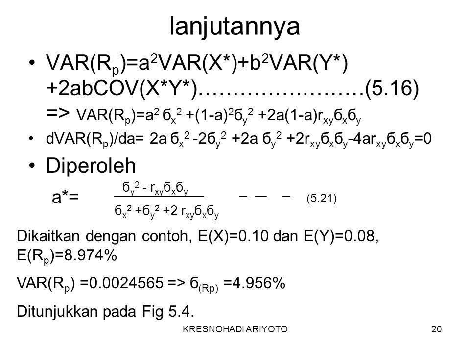 KRESNOHADI ARIYOTO20 lanjutannya VAR(R p )=a 2 VAR(X*)+b 2 VAR(Y*) +2abCOV(X*Y*)……………………(5.16) => VAR(R p )=a 2 б x 2 +(1-a) 2 б y 2 +2a(1-a)r xy б x б y dVAR(R p )/da= 2a б x 2 -2б y 2 +2a б y 2 +2r xy б x б y -4ar xy б x б y =0 Diperoleh a*= б y 2 - r xy б x б y б x 2 +б y 2 +2 r xy б x б y (5.21) Dikaitkan dengan contoh, E(X)=0.10 dan E(Y)=0.08, E(R p )=8.974% VAR(R p ) =0.0024565 => б (Rp) =4.956% Ditunjukkan pada Fig 5.4.