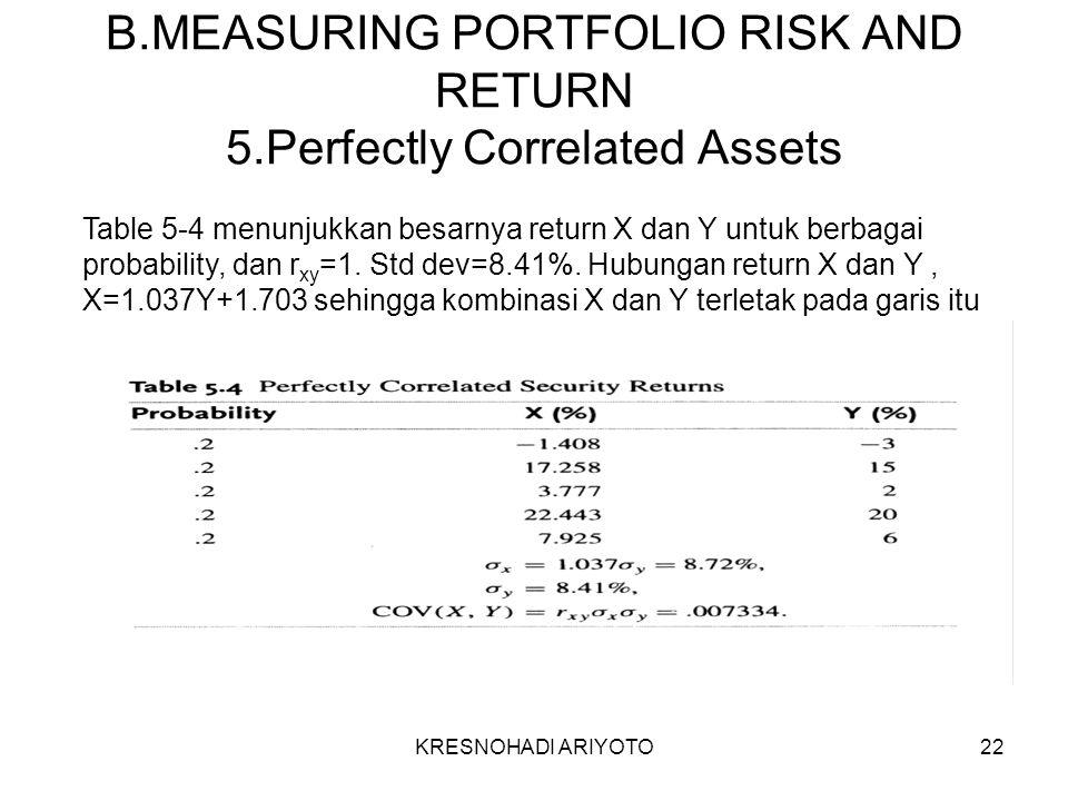 KRESNOHADI ARIYOTO22 B.MEASURING PORTFOLIO RISK AND RETURN 5.Perfectly Correlated Assets Table 5-4 menunjukkan besarnya return X dan Y untuk berbagai probability, dan r xy =1.